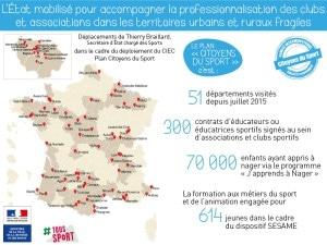 infographie-citoyensdusport